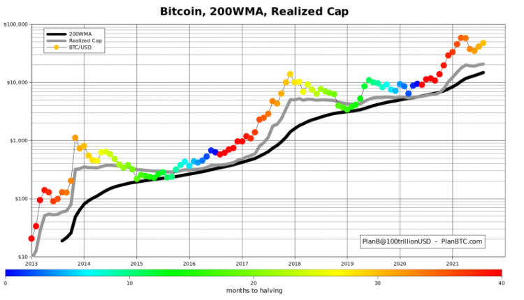 bitcoin-erases-btc-price-dip-but-482k-is-now-key-to-avoid-bull-trap-d1a695b