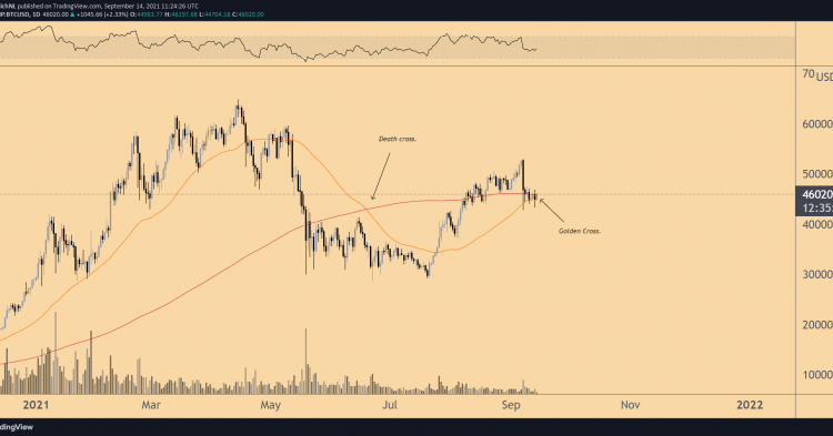 bitcoin-technicals-incoming-golden-cross-presents-potential-bottom-for-btc-price-311c9af
