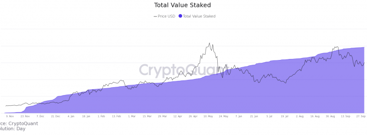 3-factors-that-can-send-ethereum-price-to-100-gains-in-q4-463e93c