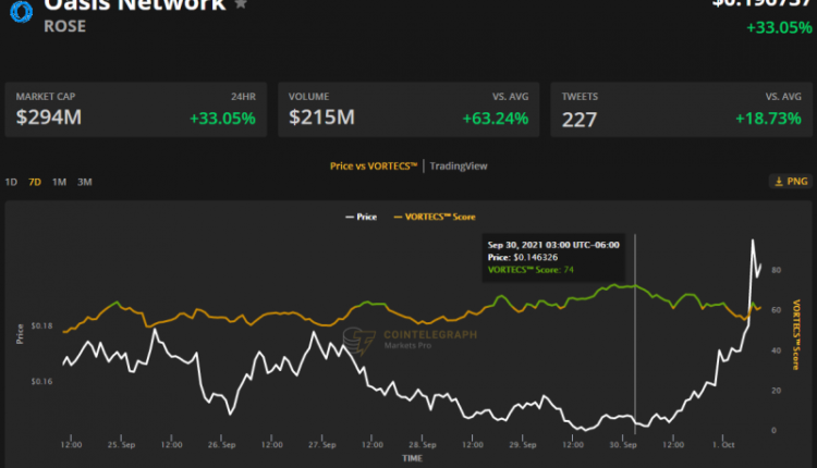altcoins-take-the-next-leg-up-after-bitcoin-price-holds-475k-c9b96d8