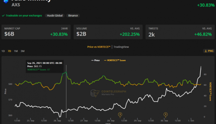 altcoins-take-the-next-leg-up-after-bitcoin-price-holds-475k-fdebe97