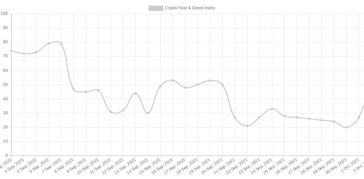 bitcoin-investors-no-longer-fearful-watch-this-btc-price-level-next-b6cb3ad