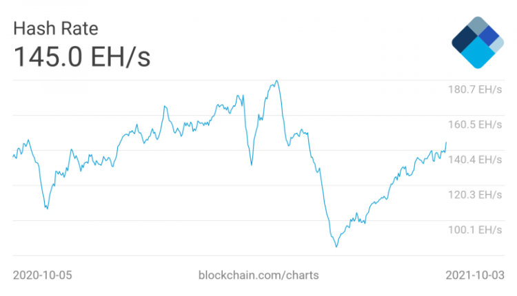 btc-bull-run-has-at-least-6-months-to-go-5-things-to-watch-in-bitcoin-this-week-3cc07db