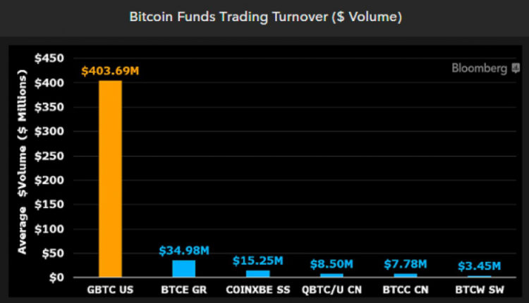 btc-bull-run-has-at-least-6-months-to-go-5-things-to-watch-in-bitcoin-this-week-8c69117